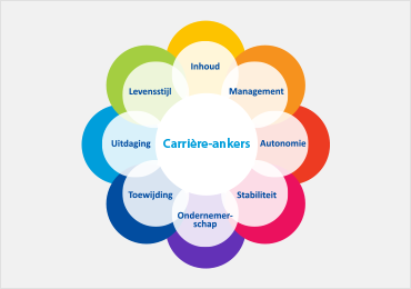 image_carriere-ankers_card